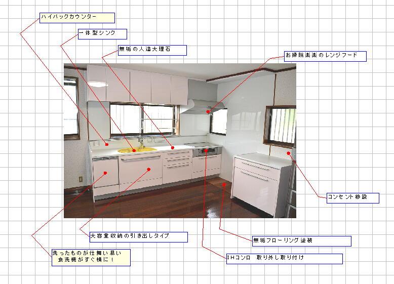 インテリア研究事務所のトクラスベリーのキッチンでリフォーム